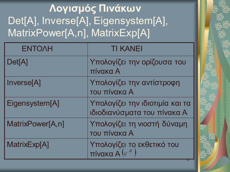 Λογισμός Πινάκων Det[A], Inverse[A], Eigensystem[A], MatrixPower[A,n], MatrixExp[A]